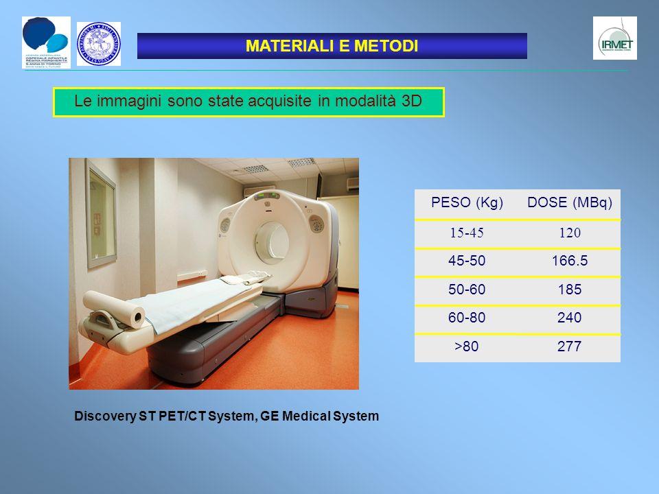 12015-45 277>80 24060-80 18550-60 166.545-50 DOSE (MBq)PESO (Kg) Le immagini sono state acquisite in modalità 3D Discovery ST PET/CT System, GE Medica