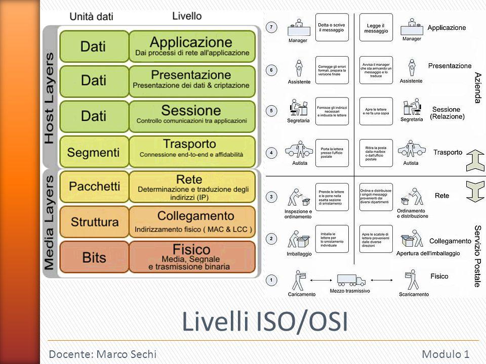 1 Docente: Marco Sechi Modulo 1 Livelli ISO/OSI