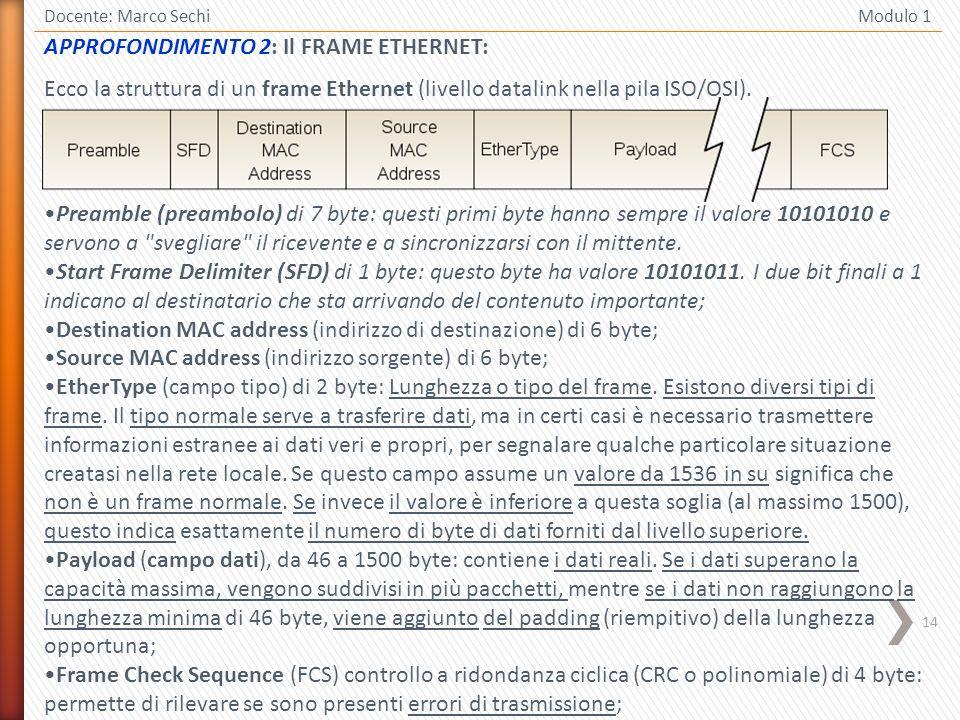 14 Docente: Marco Sechi Modulo 1 Preamble (preambolo) di 7 byte: questi primi byte hanno sempre il valore 10101010 e servono a