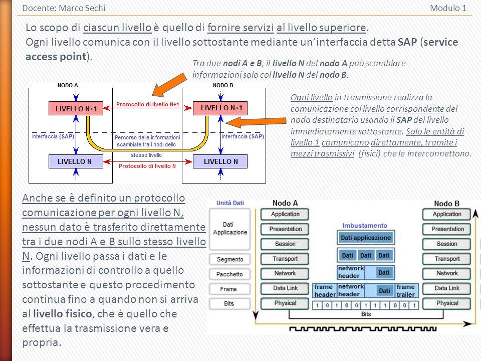 4 Docente: Marco Sechi Modulo 1 I dati N-PDU (Protocol Data Unit), generati da un protocollo di livello N, una volta attraversata l interfaccia SAP tra il livello N e il livello N-1, diventano (N-1)-SDU (Service Data Unit).