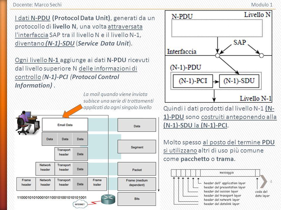 4 Docente: Marco Sechi Modulo 1 I dati N-PDU (Protocol Data Unit), generati da un protocollo di livello N, una volta attraversata l'interfaccia SAP tr