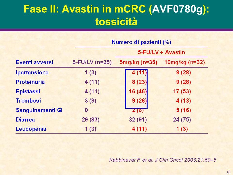 18 Fase II: Avastin in mCRC (AVF0780g): tossicità Kabbinavar F, et al. J Clin Oncol 2003;21:60–5