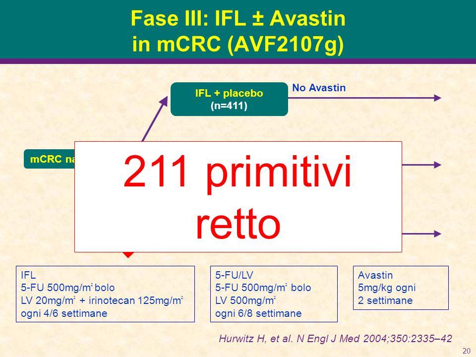 20 Fase III: IFL ± Avastin in mCRC (AVF2107g) IFL 5-FU 500mg/m 2 bolo LV 20mg/m 2 + irinotecan 125mg/m 2 ogni 4/6 settimane Hurwitz H, et al. N Engl J