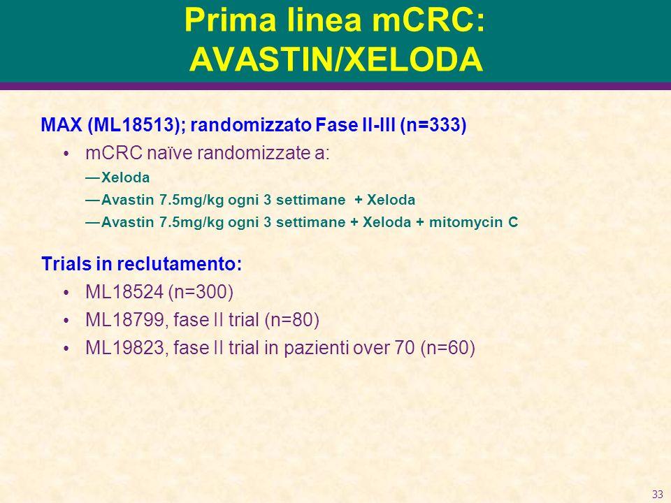 33 Prima linea mCRC: AVASTIN/XELODA MAX (ML18513); randomizzato Fase II-III (n=333) mCRC naïve randomizzate a: Xeloda Avastin 7.5mg/kg ogni 3 settiman