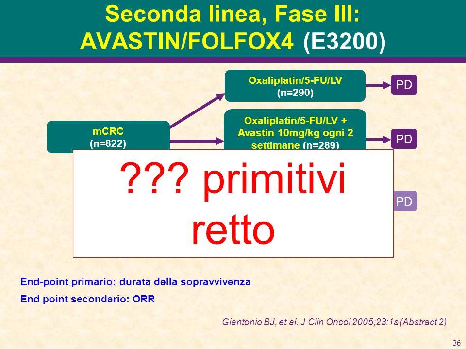 36 Seconda linea, Fase III: AVASTIN/FOLFOX4 (E3200) End-point primario: durata della sopravvivenza End point secondario: ORR mCRC (n=822) Oxaliplatin/5-FU/LV (n=290) Avastin monoterapia 10mg/kg ogni 2 settimane (n=243) Oxaliplatin/5-FU/LV + Avastin 10mg/kg ogni 2 settimane (n=289) PD Arm closed to enrolment Giantonio BJ, et al.