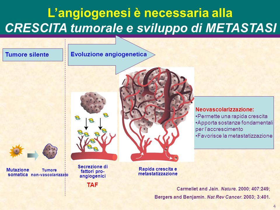 4 Langiogenesi è necessaria alla CRESCITA tumorale e sviluppo di METASTASI Neovascolarizzazione: Permette una rapida crescita Apporta sostanze fondame