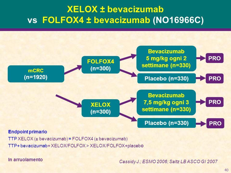 40 XELOX ± bevacizumab vs FOLFOX4 ± bevacizumab (NO16966C) mCRC (n=1920) Bevacizumab 5 mg/kg ogni 2 settimane (n=330) Placebo (n=330) Bevacizumab 7,5 mg/kg ogni 3 settimane (n=330) Placebo (n=330) FOLFOX4 (n=300) XELOX (n=300) PRO Endpoint primario TTP XELOX (± bevacizumab) = FOLFOX4 (± bevacizumab) TTP+ bevacizumab+ XELOX/FOLFOX > XELOX/FOLFOX+placebo In arruolamento Cassidy J.; ESMO 2006; Saltz LB ASCO GI 2007