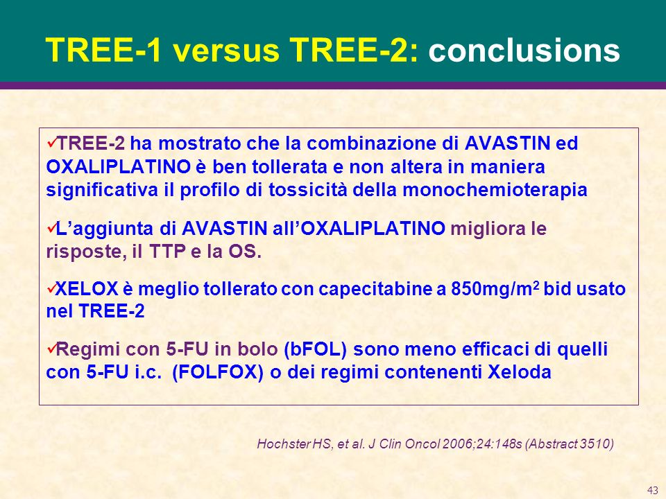 43 TREE-1 versus TREE-2: conclusions TREE-2 ha mostrato che la combinazione di AVASTIN ed OXALIPLATINO è ben tollerata e non altera in maniera significativa il profilo di tossicità della monochemioterapia Laggiunta di AVASTIN allOXALIPLATINO migliora le risposte, il TTP e la OS.