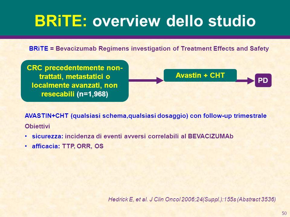50 BRiTE: overview dello studio BRiTE = Bevacizumab Regimens investigation of Treatment Effects and Safety Hedrick E, et al. J Clin Oncol 2006;24(Supp