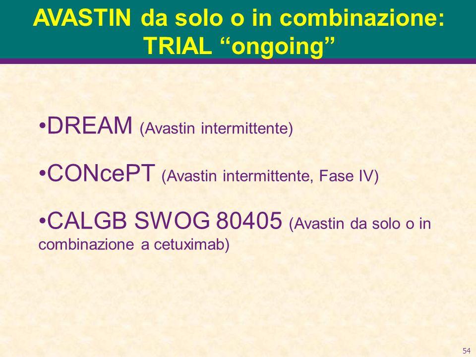 54 AVASTIN da solo o in combinazione: TRIAL ongoing DREAM (Avastin intermittente) CONcePT (Avastin intermittente, Fase IV) CALGB SWOG 80405 (Avastin da solo o in combinazione a cetuximab)