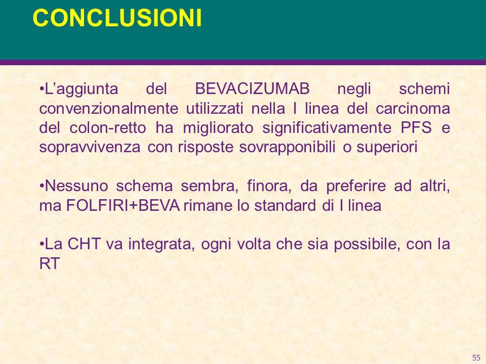 55 CONCLUSIONI Laggiunta del BEVACIZUMAB negli schemi convenzionalmente utilizzati nella I linea del carcinoma del colon-retto ha migliorato significa