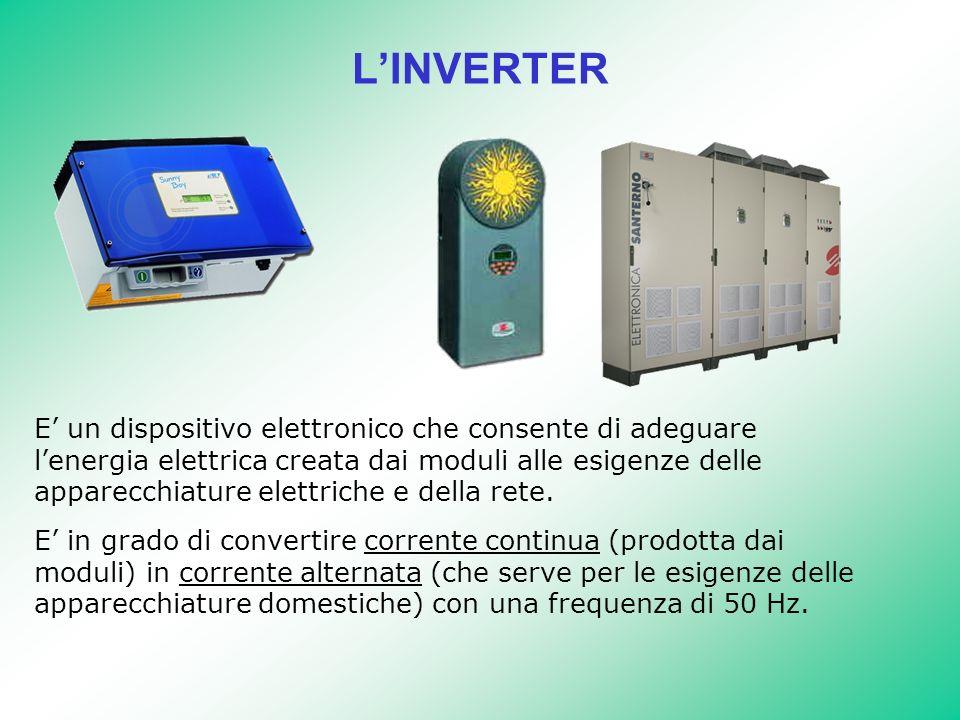 LINVERTER E un dispositivo elettronico che consente di adeguare lenergia elettrica creata dai moduli alle esigenze delle apparecchiature elettriche e della rete.