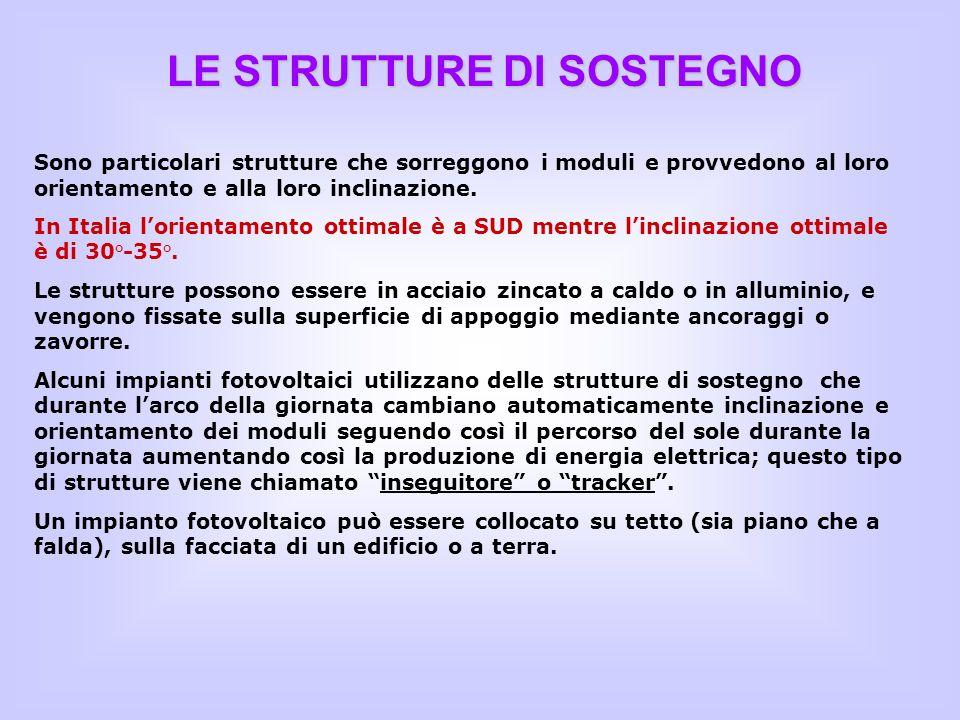 LE STRUTTURE DI SOSTEGNO Sono particolari strutture che sorreggono i moduli e provvedono al loro orientamento e alla loro inclinazione. In Italia lori