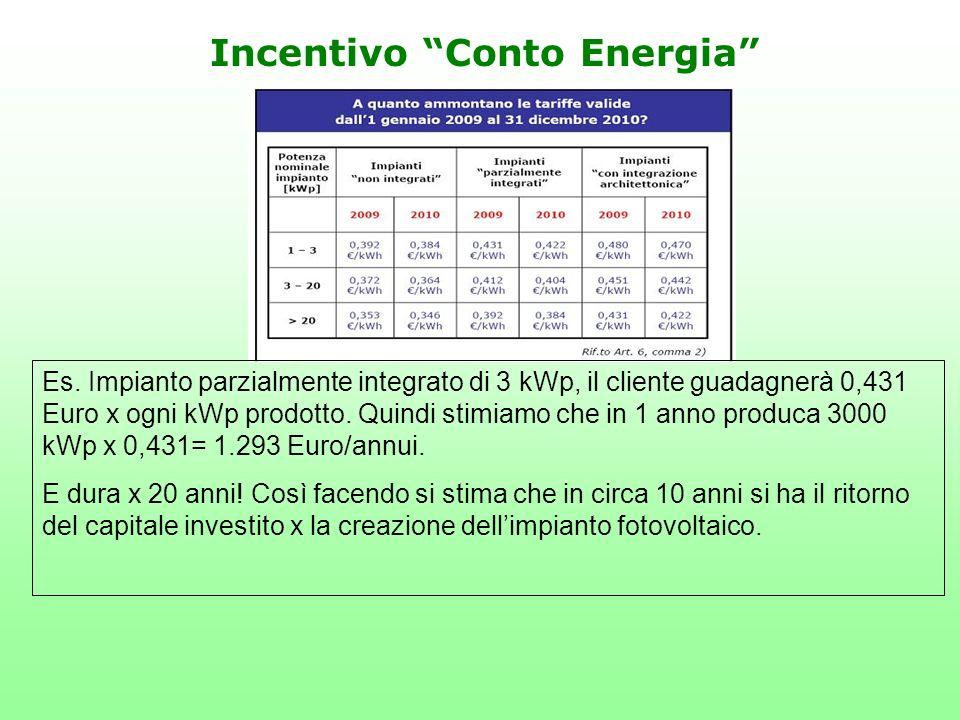 Incentivo Conto Energia Es. Impianto parzialmente integrato di 3 kWp, il cliente guadagnerà 0,431 Euro x ogni kWp prodotto. Quindi stimiamo che in 1 a
