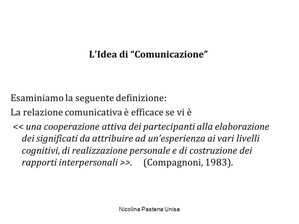 Nicolina Pastena Unisa LIdea di Comunicazione Esaminiamo la seguente definizione: La relazione comunicativa è efficace se vi è >. (Compagnoni, 1983).