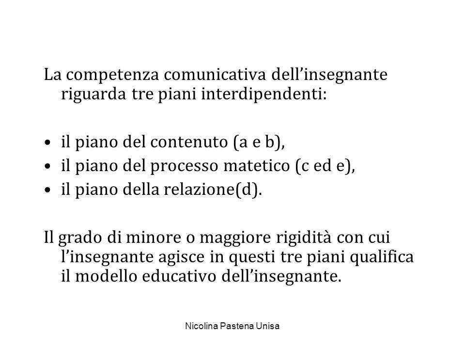 Nicolina Pastena Unisa La competenza comunicativa dellinsegnante riguarda tre piani interdipendenti: il piano del contenuto (a e b), il piano del proc