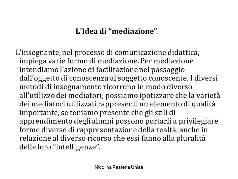 Nicolina Pastena Unisa LIdea di mediazione. Linsegnante, nel processo di comunicazione didattica, impiega varie forme di mediazione. Per mediazione in