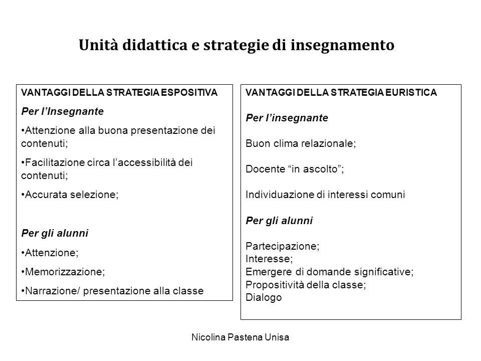 Nicolina Pastena Unisa Unità didattica e strategie di insegnamento VANTAGGI DELLA STRATEGIA ESPOSITIVA Per lInsegnante Attenzione alla buona presentaz