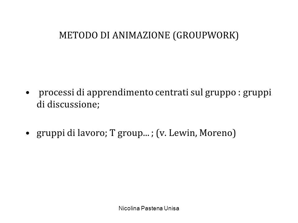 Nicolina Pastena Unisa METODO DI ANIMAZIONE (GROUPWORK) processi di apprendimento centrati sul gruppo : gruppi di discussione; gruppi di lavoro; T gro