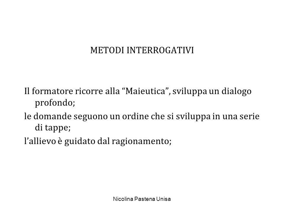 Nicolina Pastena Unisa METODI INTERROGATIVI Il formatore ricorre alla Maieutica, sviluppa un dialogo profondo; le domande seguono un ordine che si svi