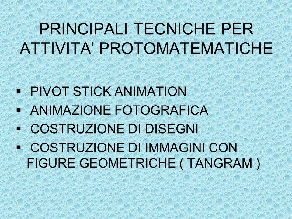 PRINCIPALI TECNICHE PER ATTIVITA PROTOMATEMATICHE PIVOT STICK ANIMATION ANIMAZIONE FOTOGRAFICA COSTRUZIONE DI DISEGNI COSTRUZIONE DI IMMAGINI CON FIGU