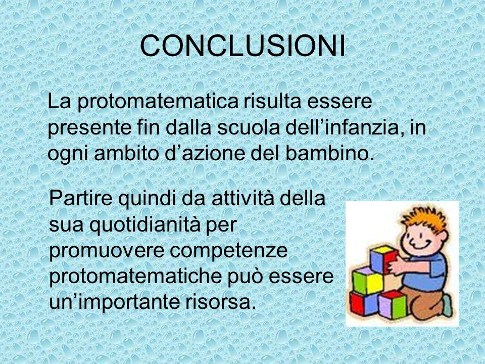 CONCLUSIONI La protomatematica risulta essere presente fin dalla scuola dellinfanzia, in ogni ambito dazione del bambino. Partire quindi da attività d