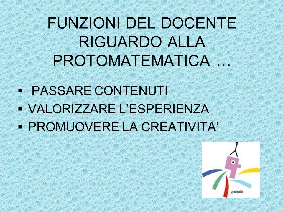 INDAGINE SPECIFICA SULLA PROTOMATEMATICA Scuola di metodo Maria Montessori, scuola dellinfanzia di Castellanza ( VA ) … aiutami a fare da solo …