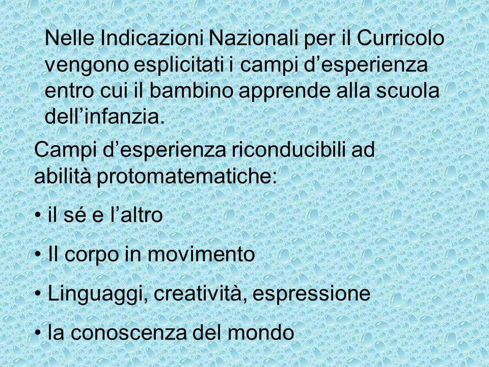 Nelle Indicazioni Nazionali per il Curricolo vengono esplicitati i campi desperienza entro cui il bambino apprende alla scuola dellinfanzia. Campi des