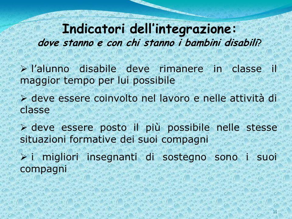 11 Indicatori dellintegrazione: dove stanno e con chi stanno i bambini disabili? lalunno disabile deve rimanere in classe il maggior tempo per lui pos