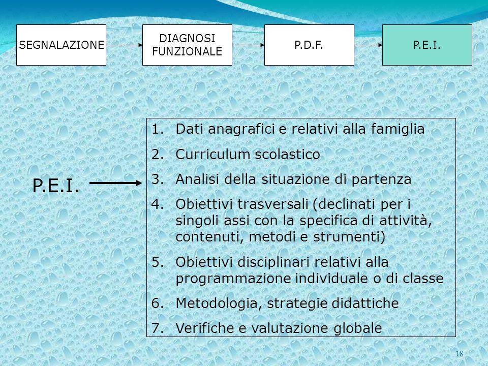 18 SEGNALAZIONE DIAGNOSI FUNZIONALE P.D.F.P.E.I. 1.Dati anagrafici e relativi alla famiglia 2.Curriculum scolastico 3.Analisi della situazione di part