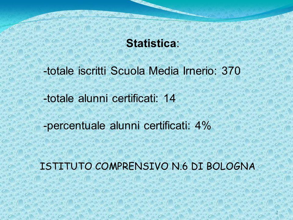 2 ISTITUTO COMPRENSIVO N.6 DI BOLOGNA Statistica: -totale iscritti Scuola Media Irnerio: 370 -totale alunni certificati: 14 -percentuale alunni certificati: 4%