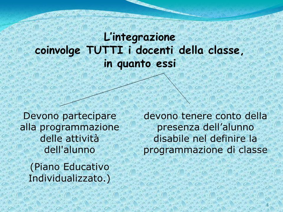 8 Lintegrazione coinvolge TUTTI i docenti della classe, in quanto essi Devono partecipare alla programmazione delle attività dell'alunno (Piano Educat