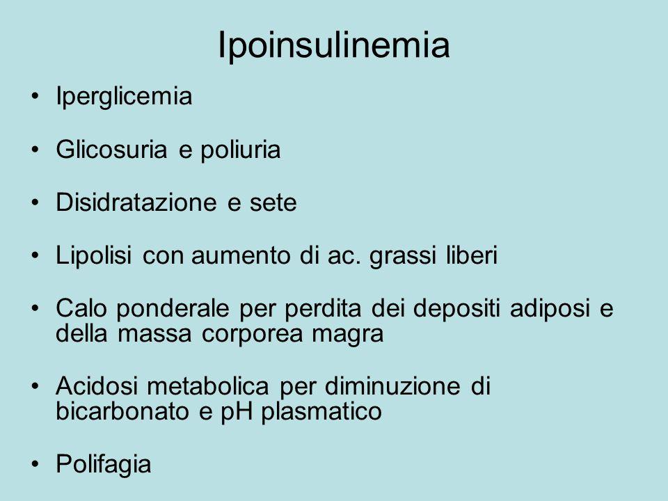 Ipoinsulinemia Iperglicemia Glicosuria e poliuria Disidratazione e sete Lipolisi con aumento di ac. grassi liberi Calo ponderale per perdita dei depos