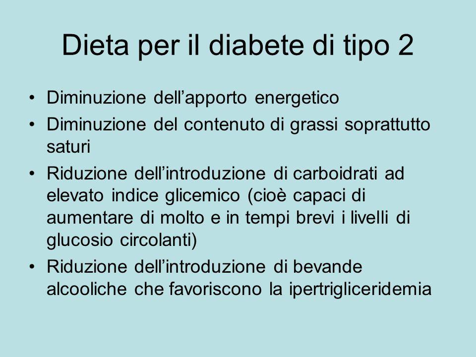 Dieta per il diabete di tipo 2 Diminuzione dellapporto energetico Diminuzione del contenuto di grassi soprattutto saturi Riduzione dellintroduzione di