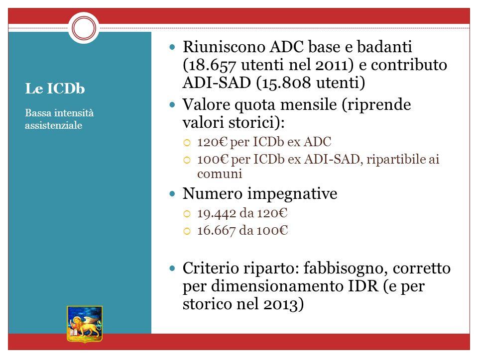 Le ICDb Bassa intensità assistenziale Riuniscono ADC base e badanti (18.657 utenti nel 2011) e contributo ADI-SAD (15.808 utenti) Valore quota mensile (riprende valori storici): 120 per ICDb ex ADC 100 per ICDb ex ADI-SAD, ripartibile ai comuni Numero impegnative 19.442 da 120 16.667 da 100 Criterio riparto: fabbisogno, corretto per dimensionamento IDR (e per storico nel 2013)