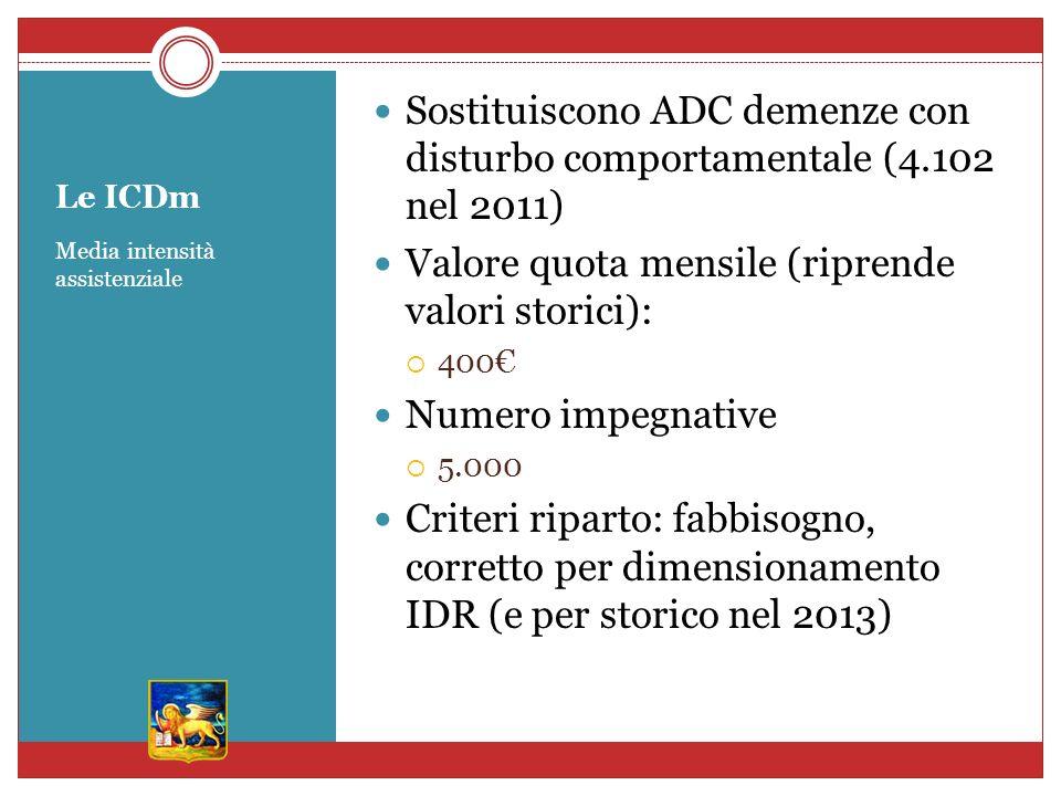 Le ICDm Media intensità assistenziale Sostituiscono ADC demenze con disturbo comportamentale (4.102 nel 2011) Valore quota mensile (riprende valori storici): 400 Numero impegnative 5.000 Criteri riparto: fabbisogno, corretto per dimensionamento IDR (e per storico nel 2013)