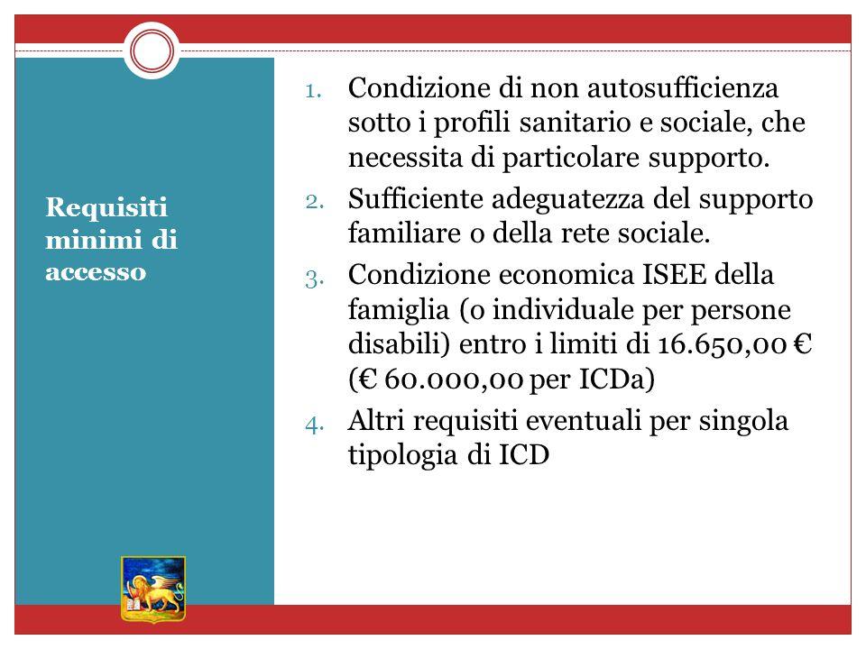 Requisiti minimi di accesso 1. Condizione di non autosufficienza sotto i profili sanitario e sociale, che necessita di particolare supporto. 2. Suffic