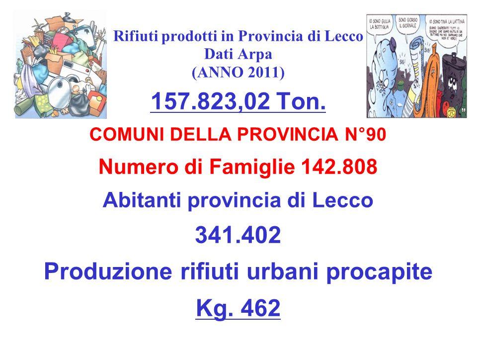 Rifiuti prodotti in Provincia di Lecco Dati Arpa (ANNO 2011) 157.823,02 Ton. COMUNI DELLA PROVINCIA N°90 Numero di Famiglie 142.808 Abitanti provincia