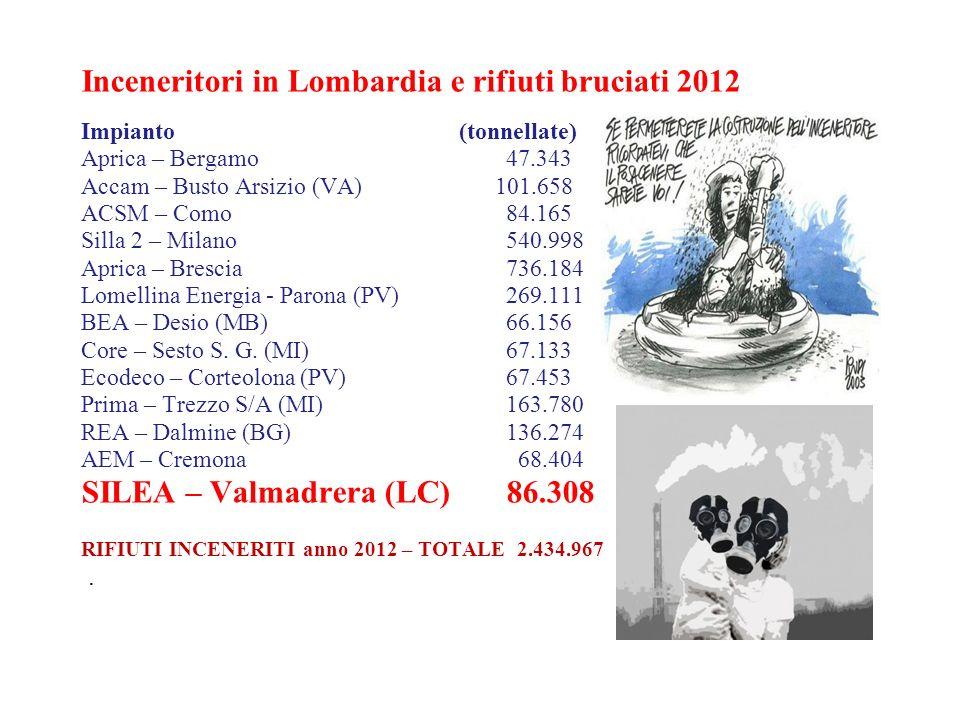 Inceneritori in Lombardia e rifiuti bruciati 2012 Impianto (tonnellate) Aprica – Bergamo 47.343 Accam – Busto Arsizio (VA) 101.658 ACSM – Como84.165 S