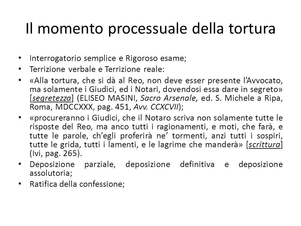Il momento processuale della tortura Interrogatorio semplice e Rigoroso esame; Terrizione verbale e Terrizione reale: «Alla tortura, che si dà al Reo,