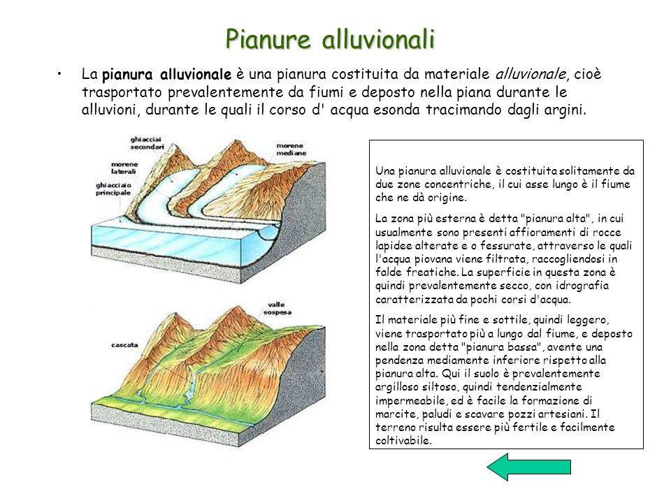 Pianure alluvionali La pianura alluvionale è una pianura costituita da materiale alluvionale, cioè trasportato prevalentemente da fiumi e deposto nella piana durante le alluvioni, durante le quali il corso d acqua esonda tracimando dagli argini.