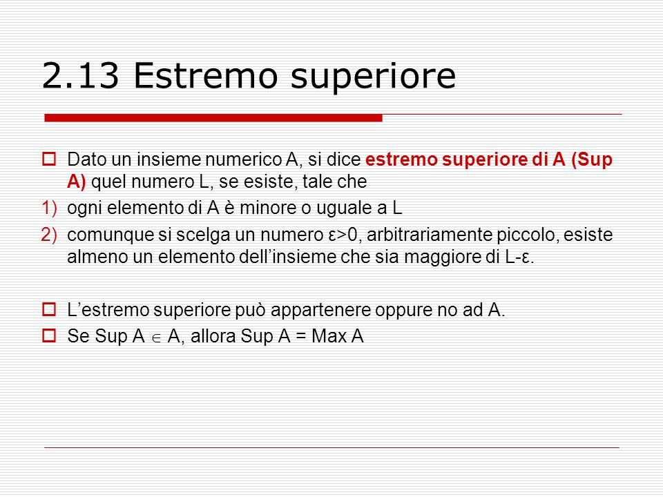 2.13 Estremo superiore Dato un insieme numerico A, si dice estremo superiore di A (Sup A) quel numero L, se esiste, tale che 1)ogni elemento di A è minore o uguale a L 2)comunque si scelga un numero ε>0, arbitrariamente piccolo, esiste almeno un elemento dellinsieme che sia maggiore di L-ε.