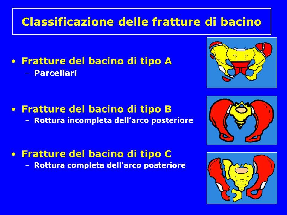 Classificazione delle fratture di bacino Fratture del bacino di tipo A –Parcellari Fratture del bacino di tipo B –Rottura incompleta dellarco posteriore Fratture del bacino di tipo C –Rottura completa dellarco posteriore