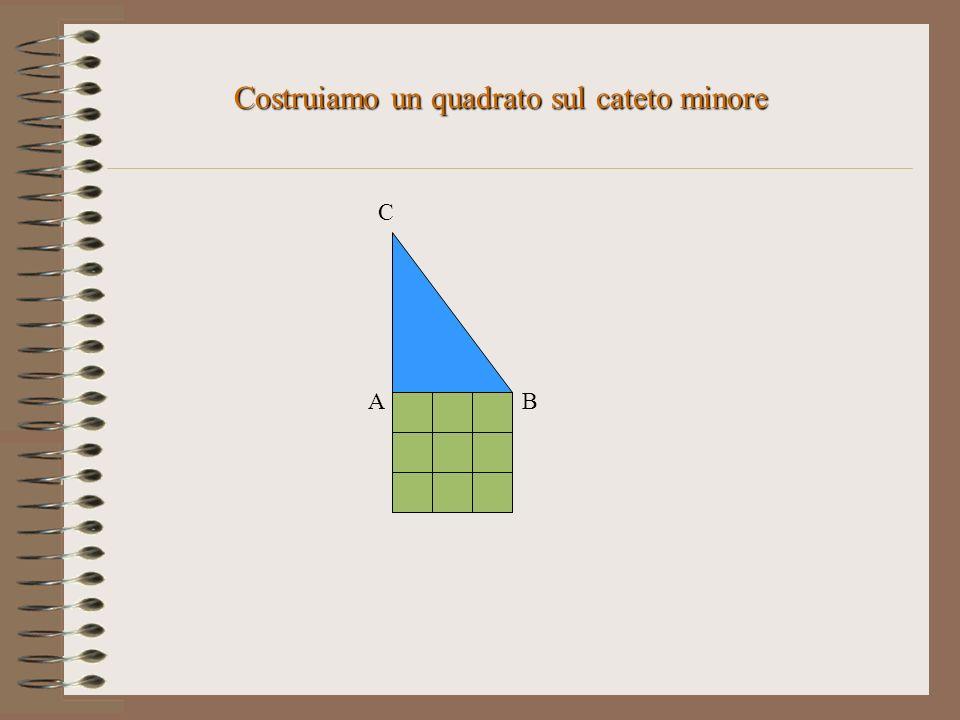 Cateto Cateto Ipotenusa E se i cateti sono uguali ? Si chiamano soltanto cateti e il triangolo è rettangolo isoscele