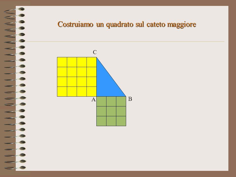 Costruiamo un quadrato sul cateto minore AB C