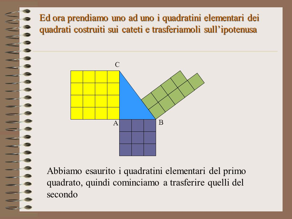 Costruiamo un quadrato sul cateto maggiore A B C