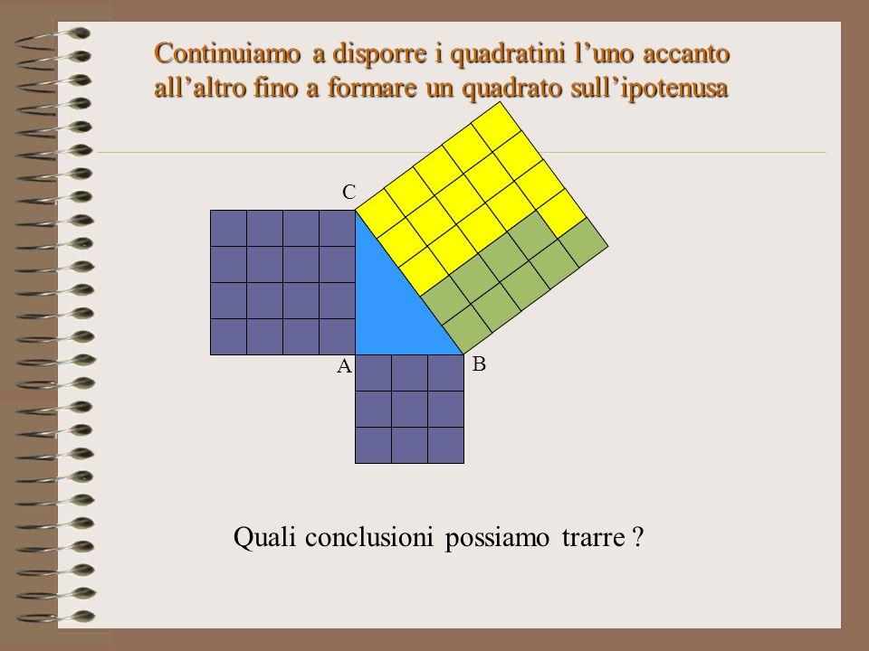 Ed ora prendiamo uno ad uno i quadratini elementari dei quadrati costruiti sui cateti e trasferiamoli sullipotenusa Abbiamo esaurito i quadratini elem