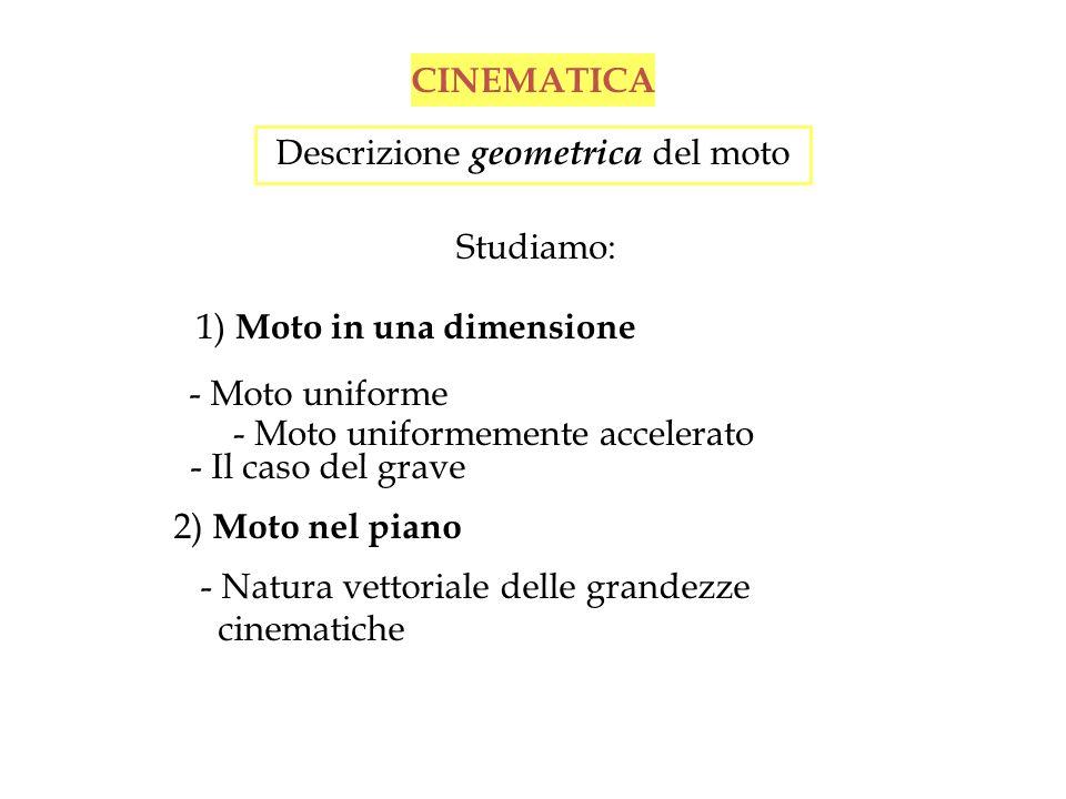CINEMATICA Descrizione geometrica del moto Studiamo: 1) Moto in una dimensione 2) Moto nel piano - Moto uniforme - Moto uniformemente accelerato - Il
