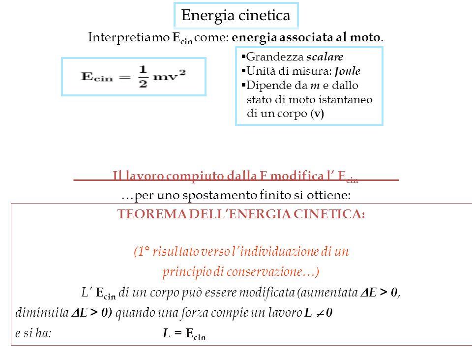Energia cinetica Interpretiamo E cin come: energia associata al moto. Il lavoro compiuto dalla F modifica l E cin Grandezza scalare Unità di misura: J