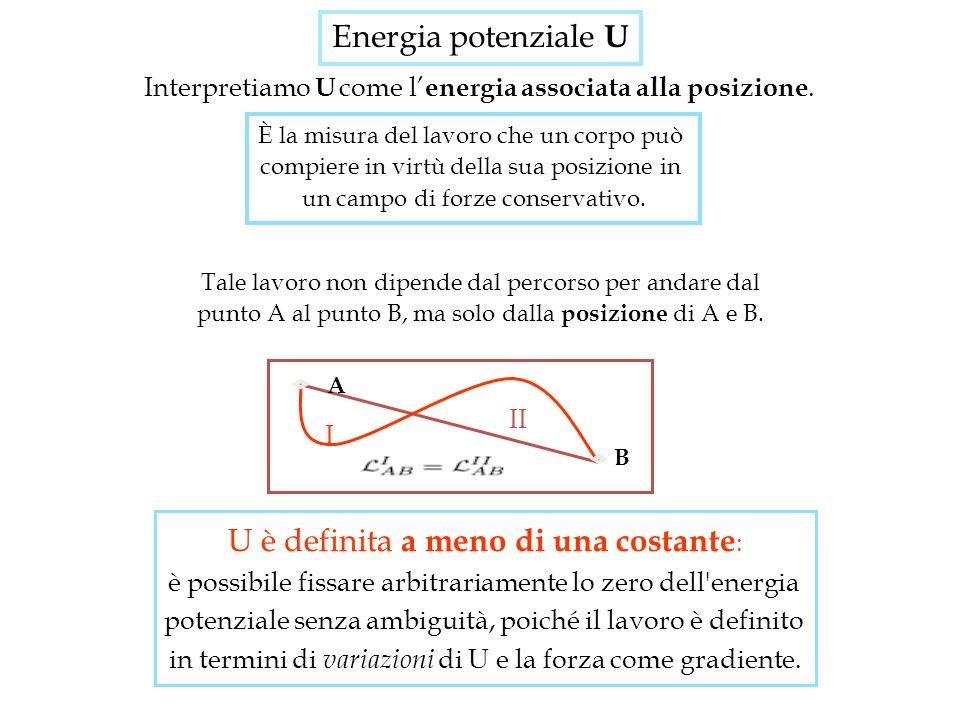 Energia potenziale U Interpretiamo U come l energia associata alla posizione. È la misura del lavoro che un corpo può compiere in virtù della sua posi
